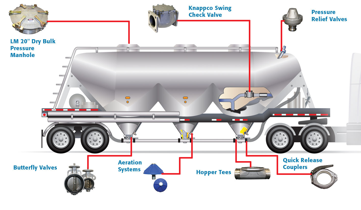 [ Propane Bulk Transport Truck Diagram ] - Best Free Home ...