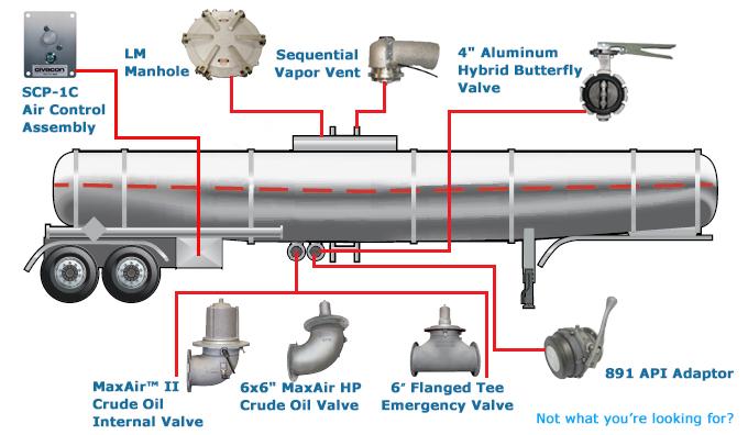 Tank Trailer Components : Crude oil trailer
