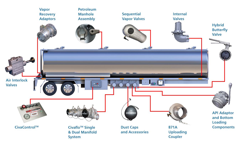 mechanical trailer