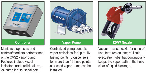 Opw Cvs2 Central Vacuum Stage Ii Vapor Recovery System