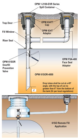 61SO Overfill Prevention Valves | OPW Retail Fueling