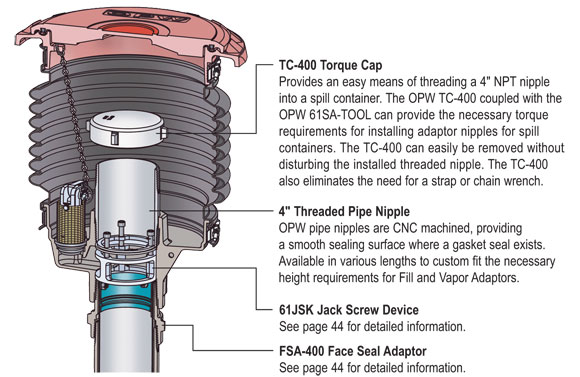 1-2100-EVR Series Thread-On Spill Containers | OPW Retail