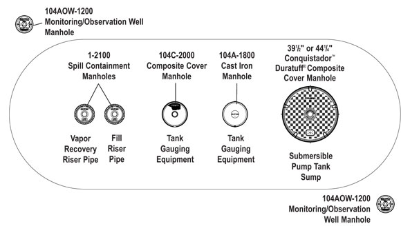 104c Composite Cover Manholes Opw Retail Fueling Emea